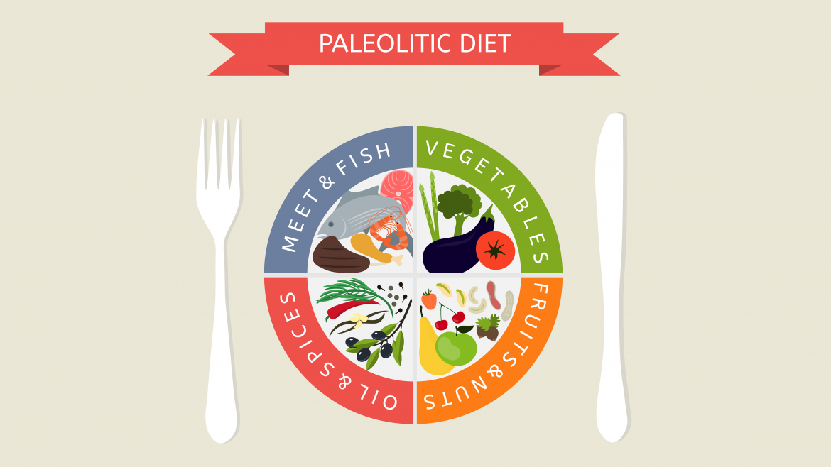 paleo diet explained: is it healthy or a fad diet